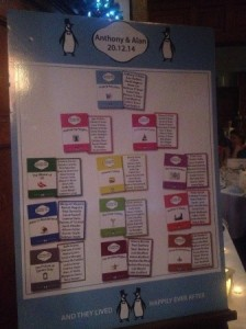 Penguin Classics Wedding Table Plan